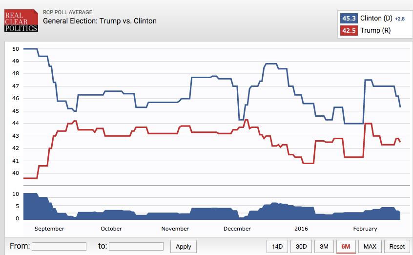 poll american most popularunpopular senators early