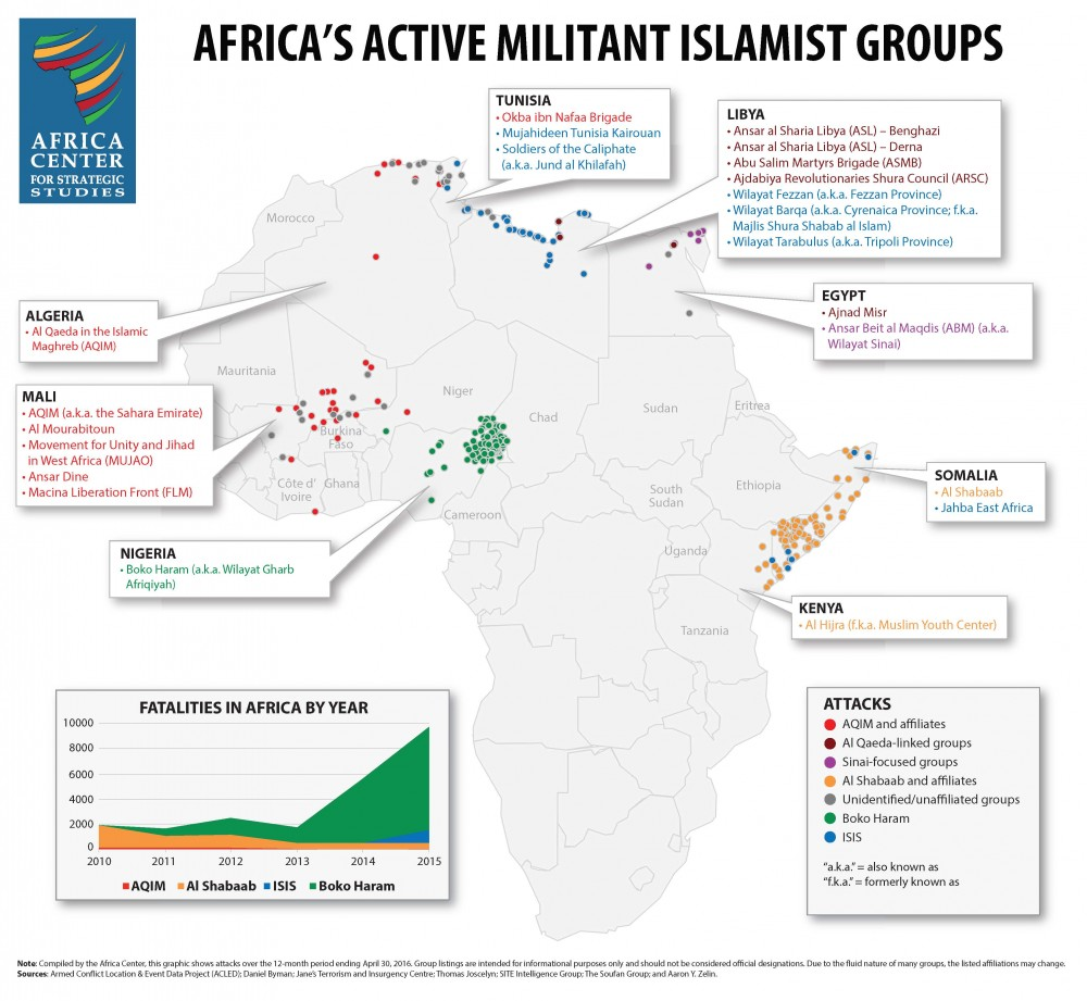 militant-islamist-in-africa-April-2016