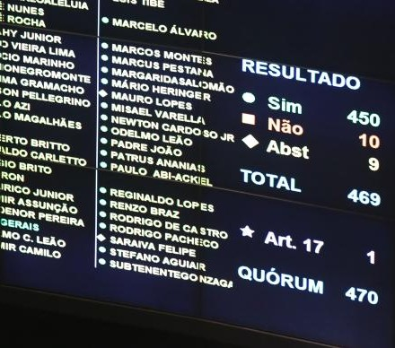 painel-cunha-Fabio-Rodrigues-Pozzebom-Agencia-Brasil