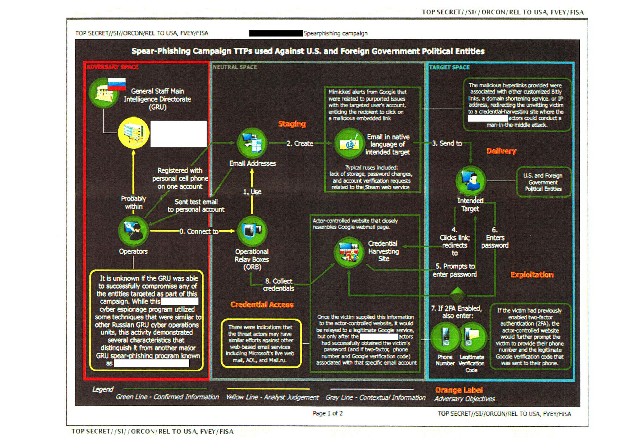 gru-chart-russia-hacking-election-1496684832