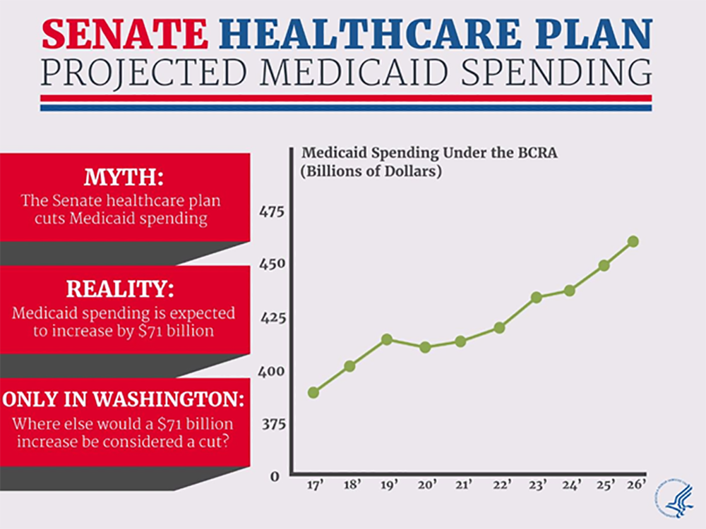 senate-healthcare-plan-trump-graphic-whitehouse-1499441264