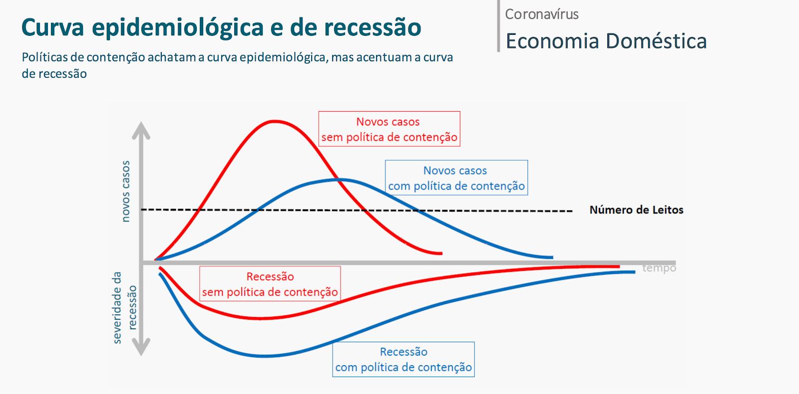 curva-epidemiologica